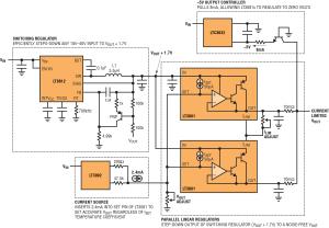 Figura 2. Diagramma a blocchi dell'alimentatore da banco DC a modalità mista. I componenti centrali sono gli LT3081 in parallelo, che generano l'uscita a basso ripple e stabiliscono i limiti di tensione e di corrente.